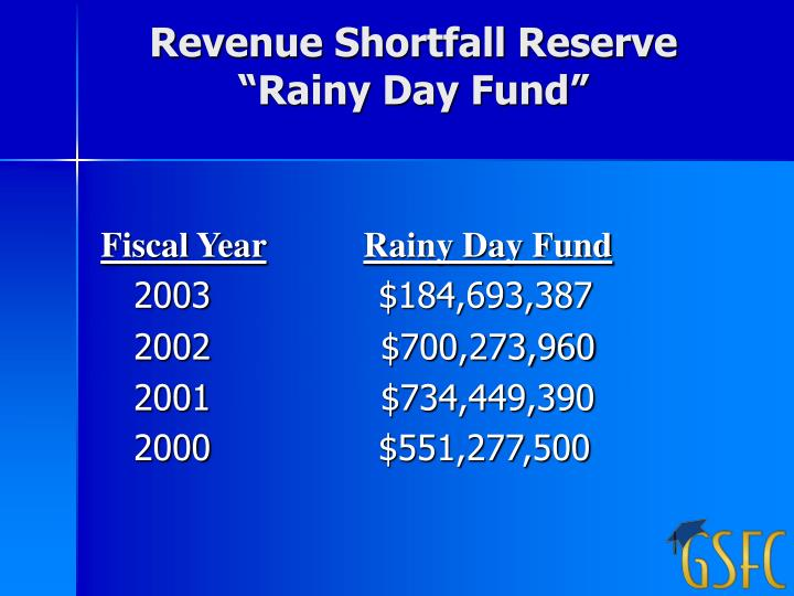 "Revenue Shortfall Reserve ""Rainy Day Fund"""
