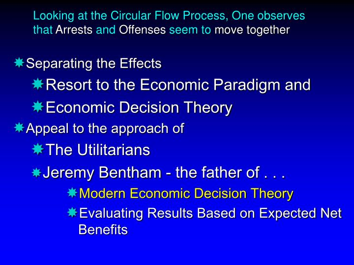 Looking at the Circular Flow Process, One observes that