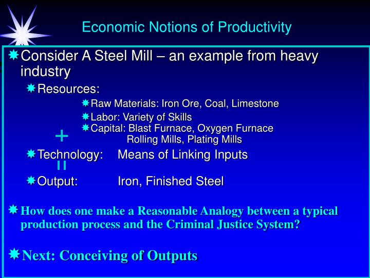 Economic Notions of Productivity
