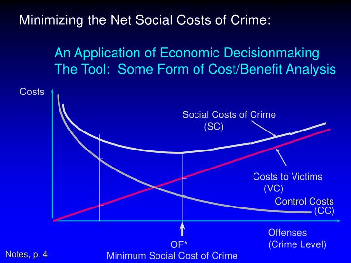 Minimizing the Net Social Costs of Crime: