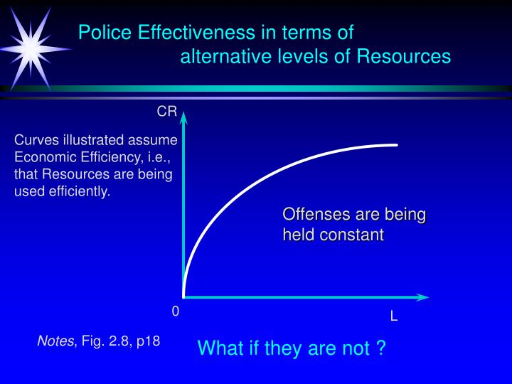 Police Effectiveness in terms of