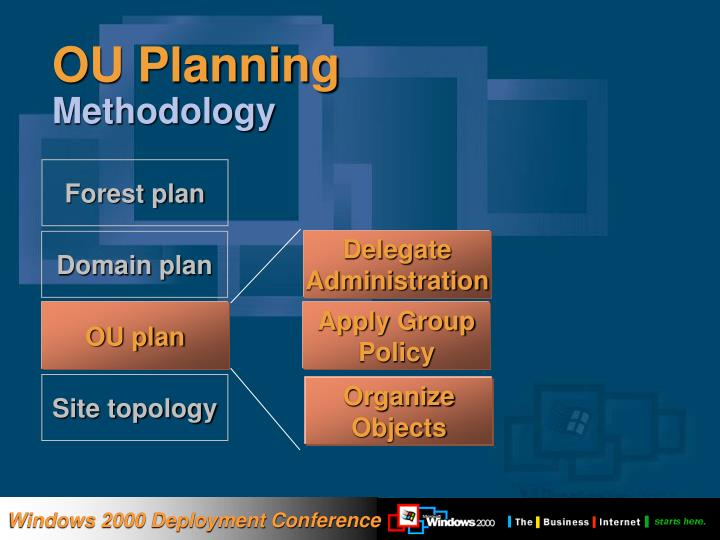 OU Planning