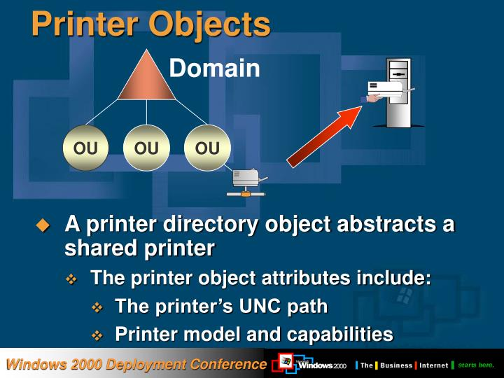 Printer Objects
