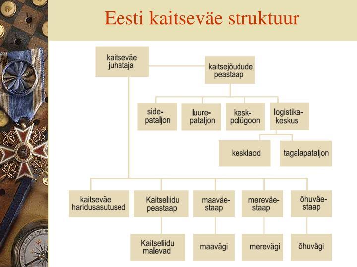 Eesti kaitseväe struktuur