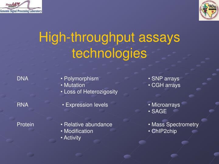 High-throughput assays technologies