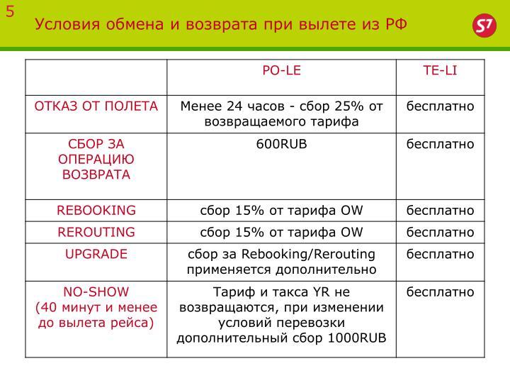 Условия обмена и возврата при вылете из РФ