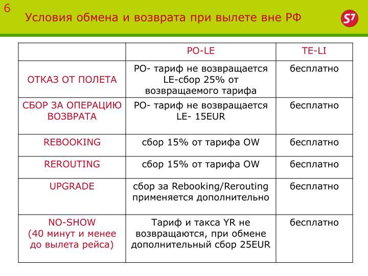 Условия обмена и возврата при вылете вне РФ