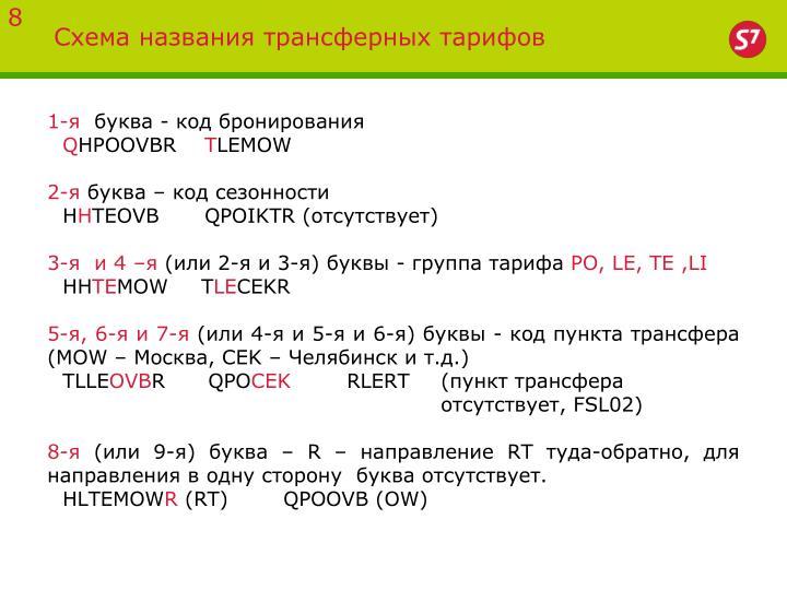 Схема названия трансферных тарифов