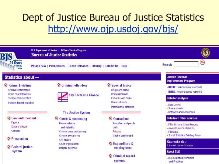 Dept of Justice Bureau of Justice Statistics