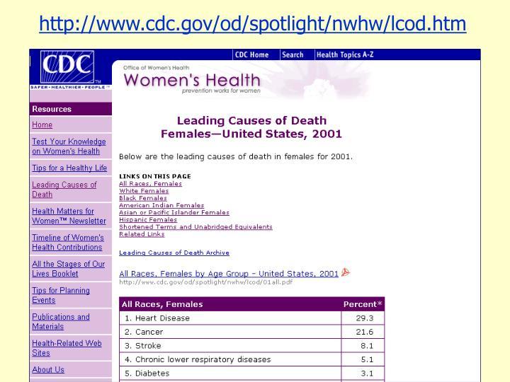 http://www.cdc.gov/od/spotlight/nwhw/lcod.htm