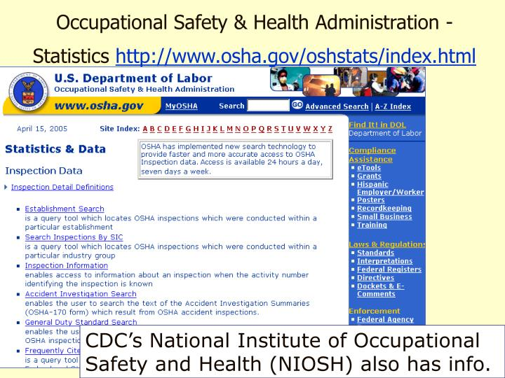 Occupational Safety & Health Administration - Statistics