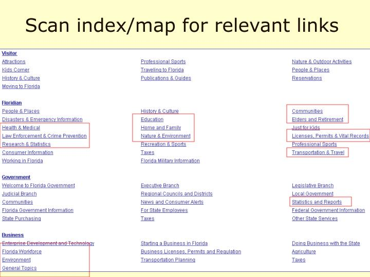 Scan index/map for relevant links