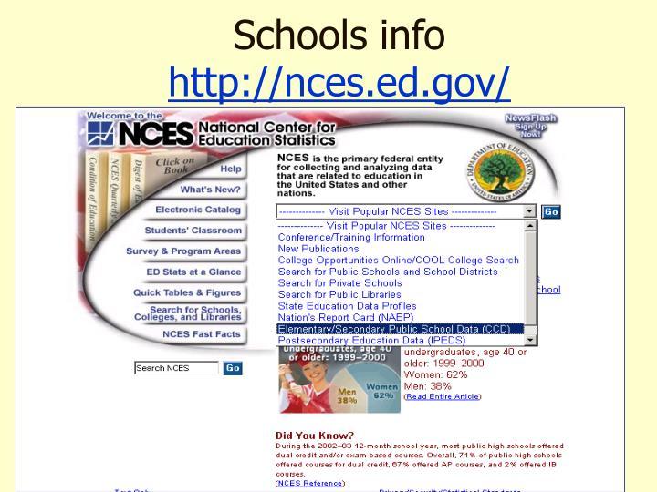Schools info