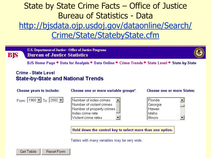 State by State Crime Facts – Office of Justice Bureau of Statistics - Data