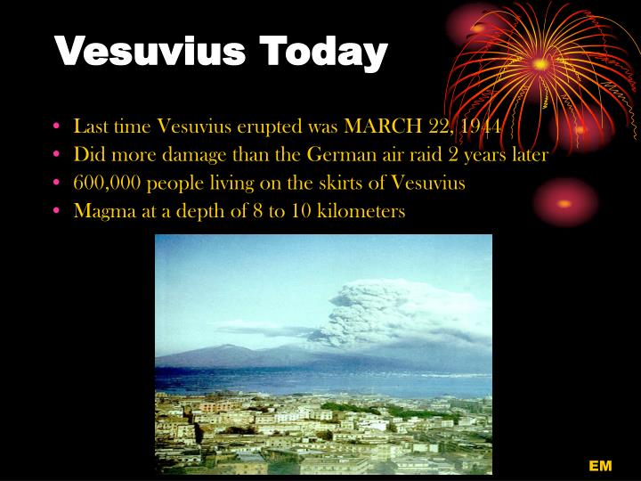 Vesuvius Today