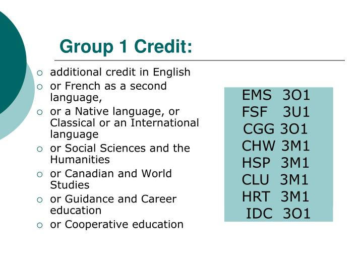 Group 1 Credit: