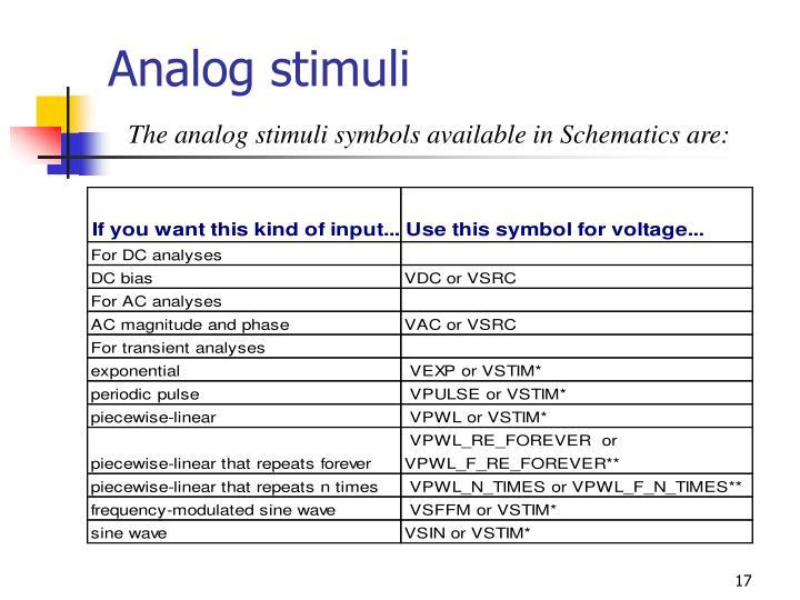 Analog stimuli