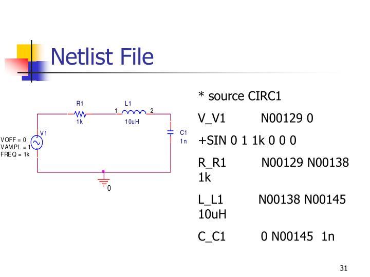 Netlist File