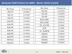 generator shift factors for saps shrew 138 kv cont d