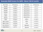 generator shift factors for saps shrew 138 kv cont d1