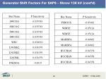 generator shift factors for saps shrew 138 kv cont d2