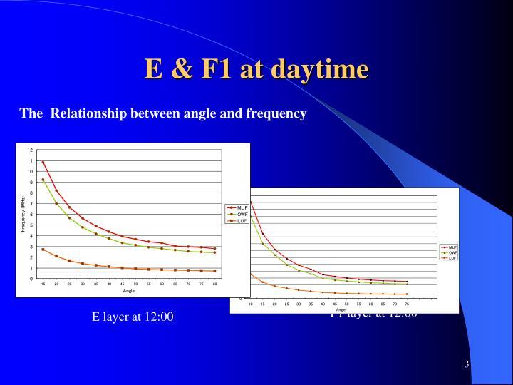 E f1 at daytime