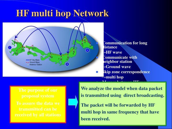 HF multi hop Network