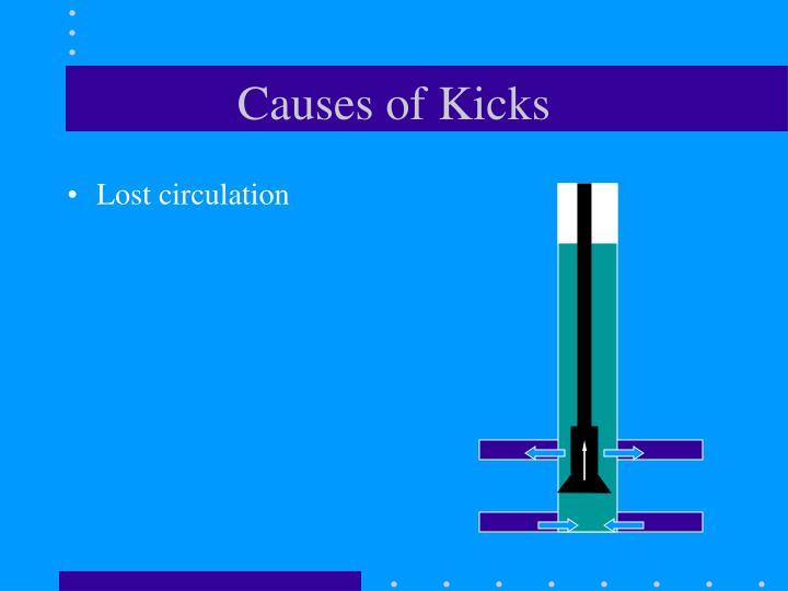 Causes of Kicks