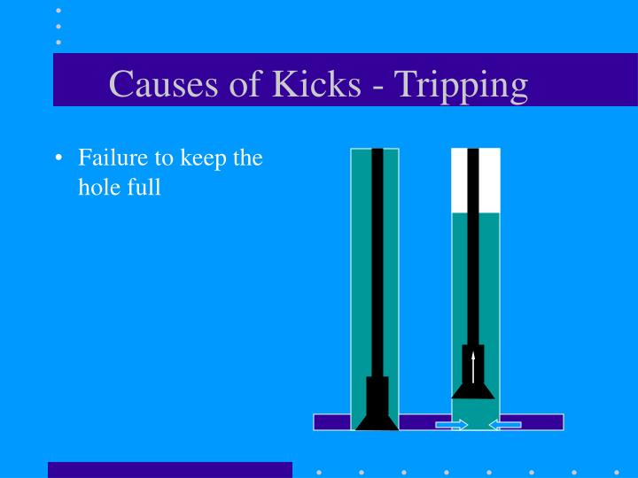 Causes of kicks tripping