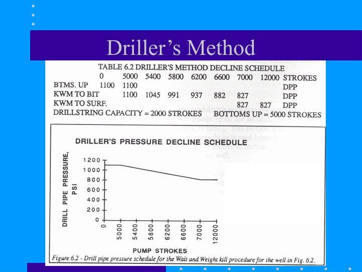Driller's Method