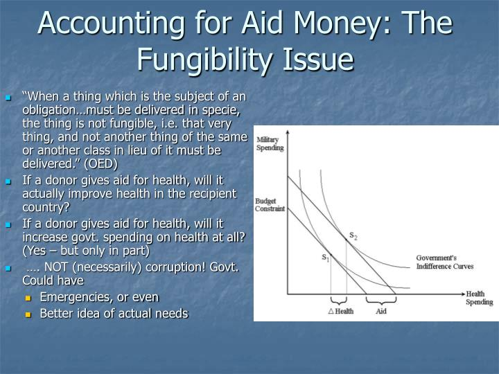 Accounting for Aid Money: The Fungibility Issue