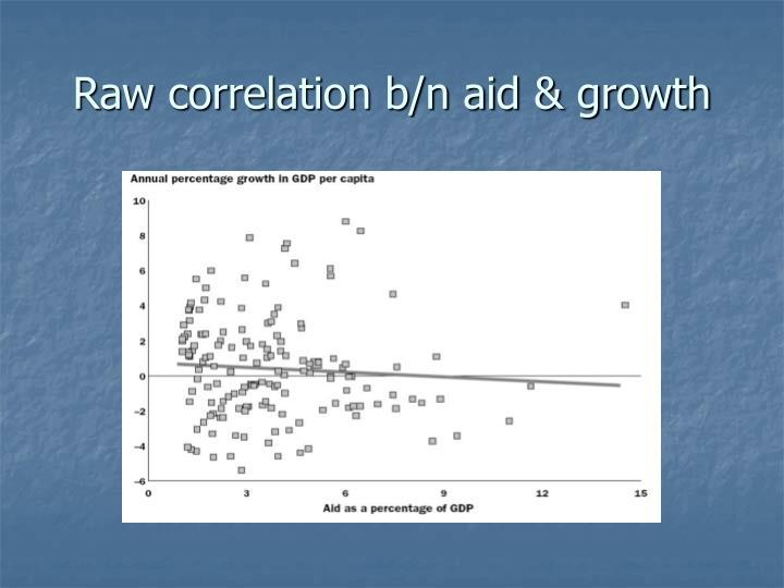 Raw correlation b/n aid & growth