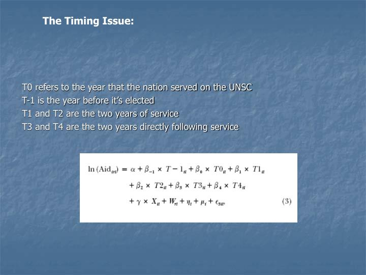 The Timing Issue: