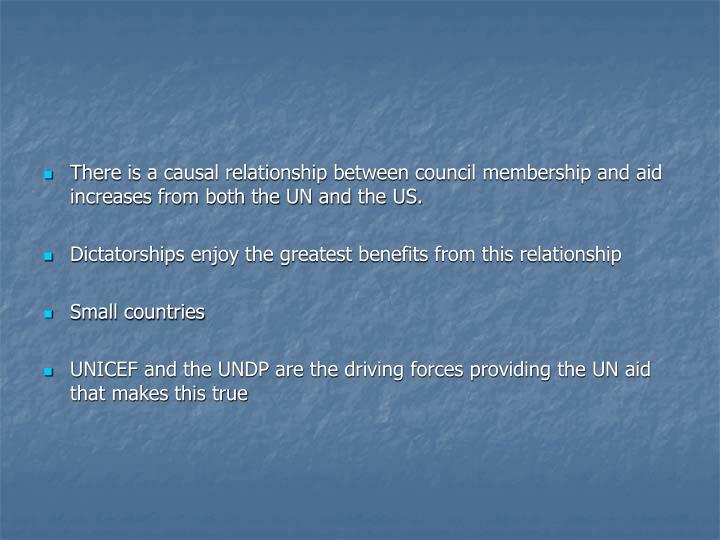 There is a causal relationship between council membership and aid increases from both the UN and the US.