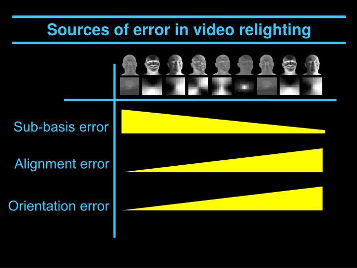 Sources of error in video relighting