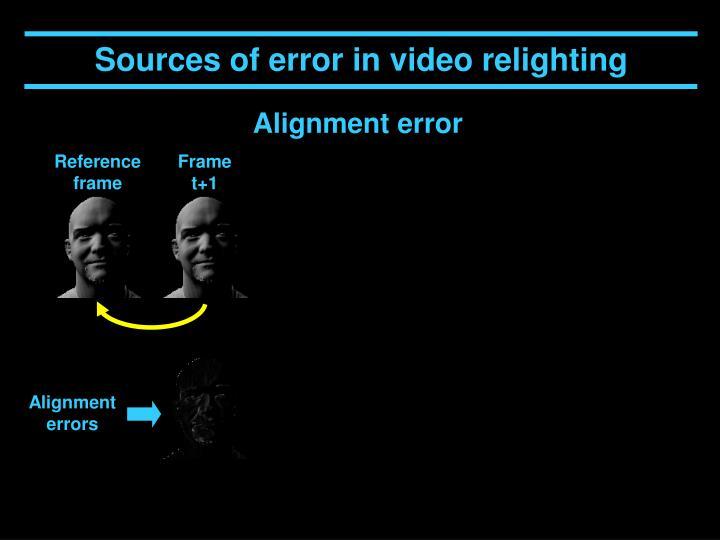 Alignment errors
