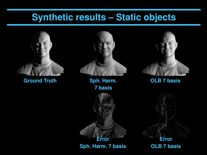 Synthetic results – Static objects