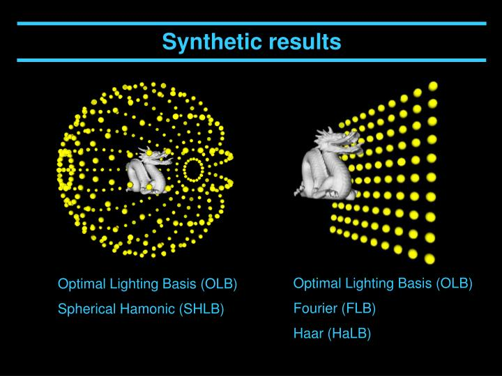 Synthetic results