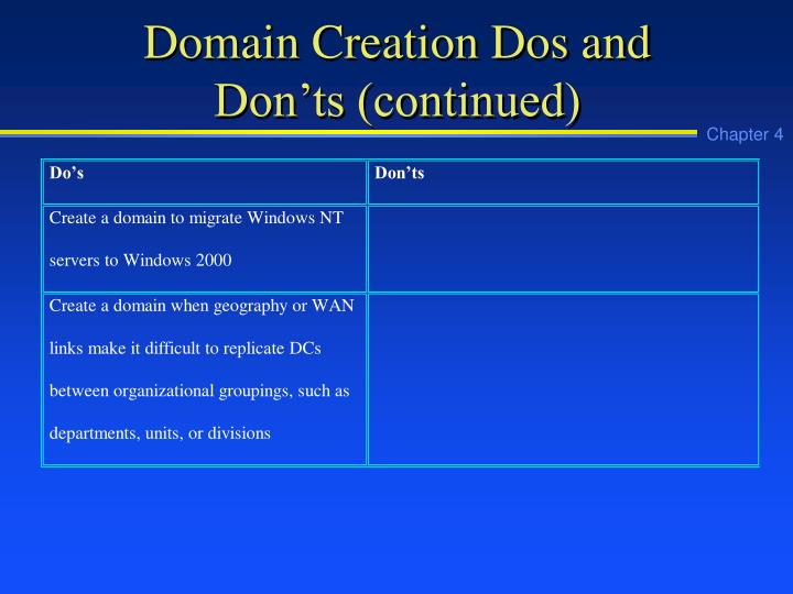 Domain Creation Dos and