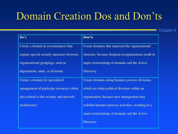 Domain Creation Dos and Don'ts