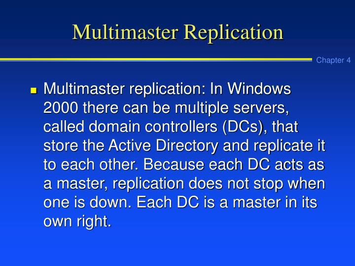 Multimaster Replication