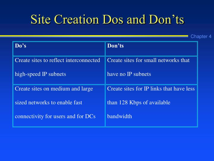 Site Creation Dos and Don'ts
