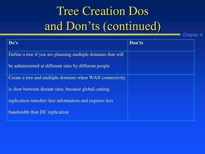 Tree Creation Dos