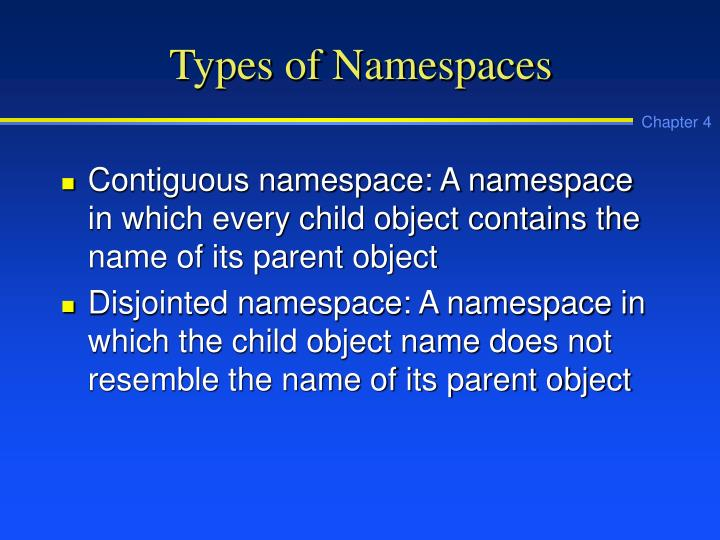 Types of Namespaces