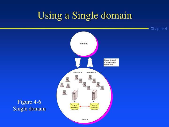 Using a Single domain