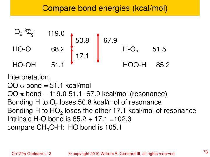 Compare bond energies (kcal/mol)