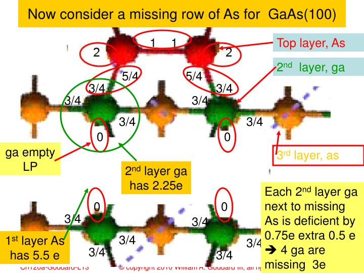 Now consider a missing row of As for  GaAs(100)