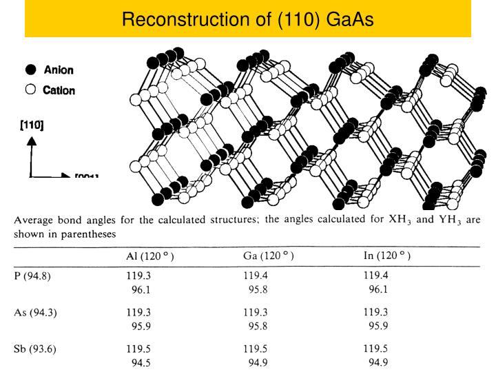 Reconstruction of (110) GaAs