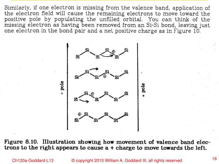Semiconducting properties
