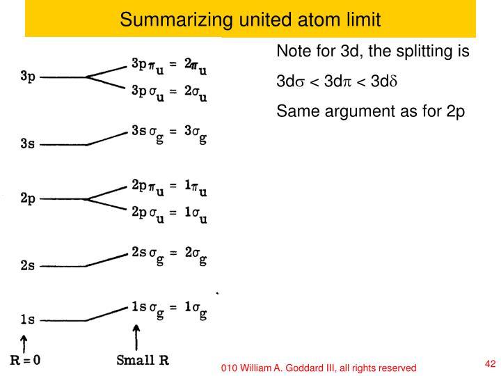 Summarizing united atom limit